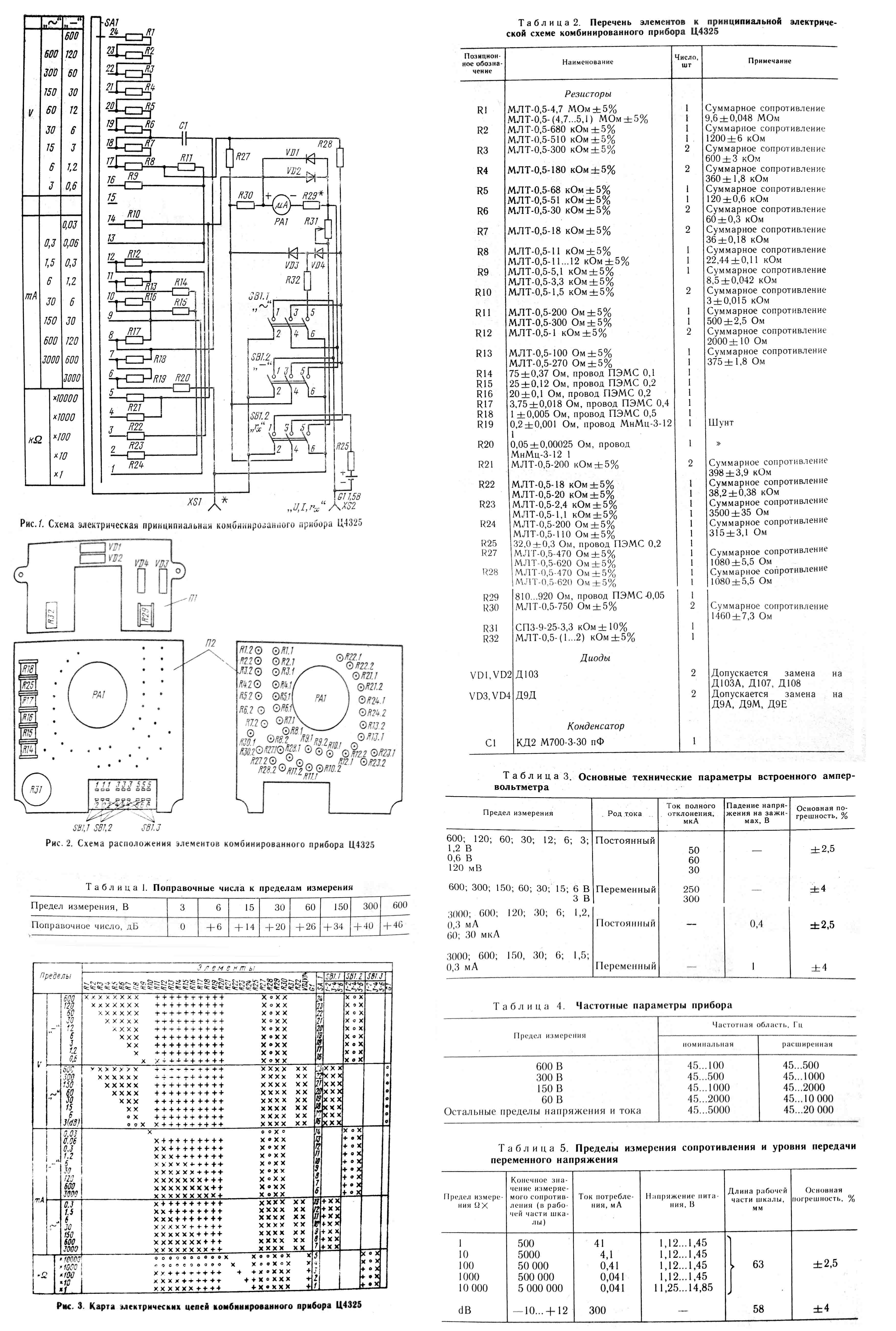 Мультиметр Ц4353 Инструкция