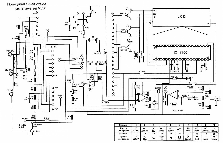 Схема мультиметра с контакта